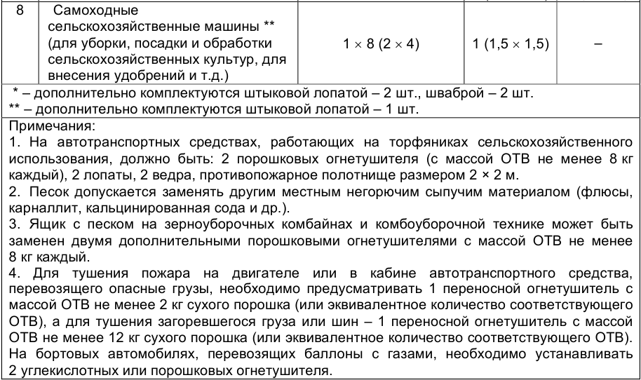 table_04_02