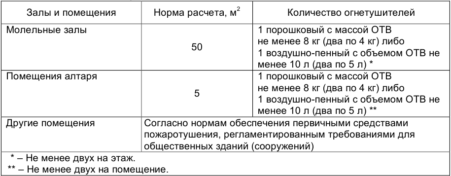 table_06