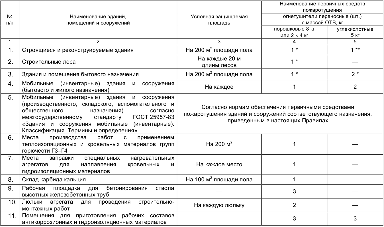 table_07_01
