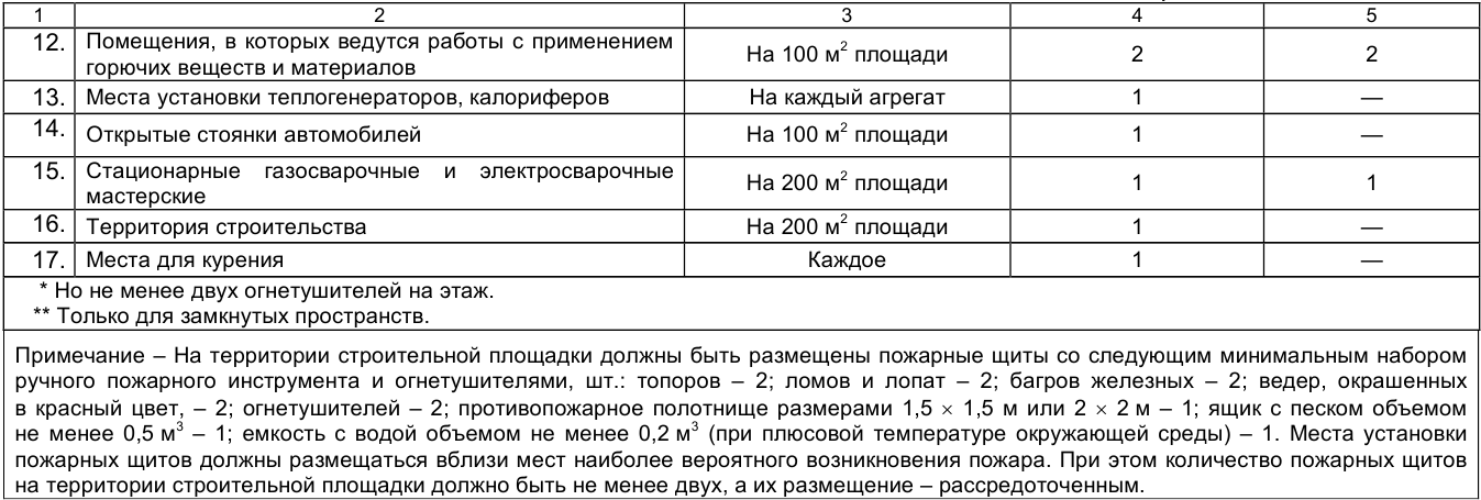 table_07_02