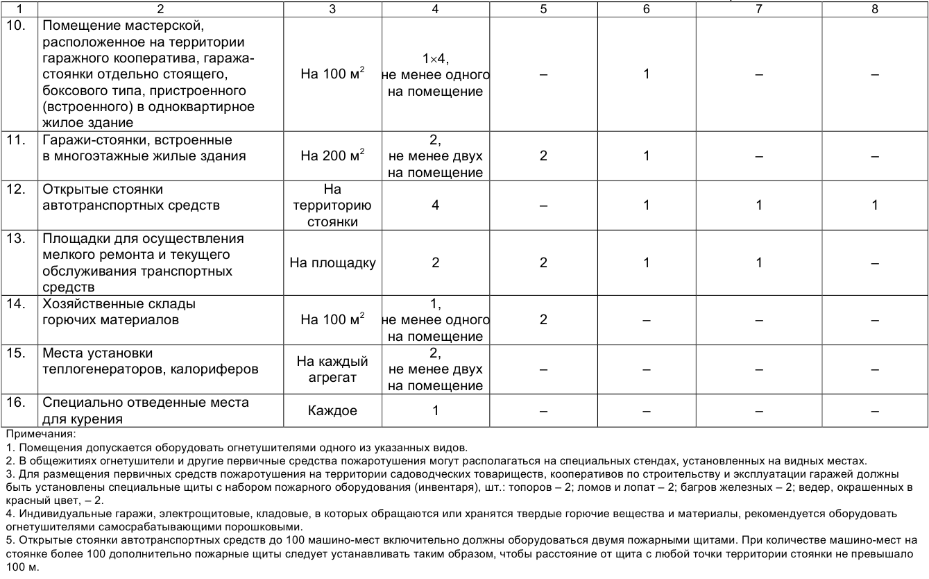 table_09_02